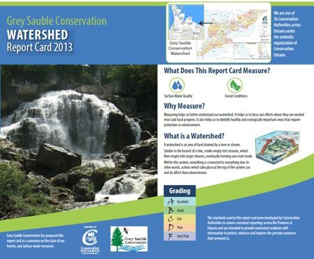 Watershed Report Card 2013