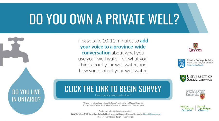Private Well Water Survey